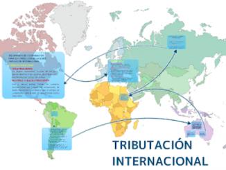 tributacion internacional Por Juan Ignacio Fraschini Silvarredonda
